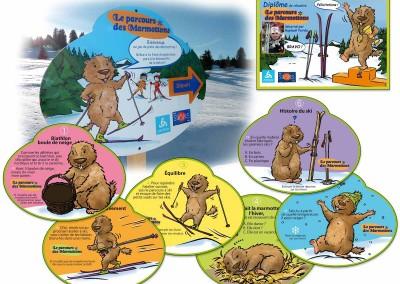 Création de panneaux Station de ski Les Saisies.